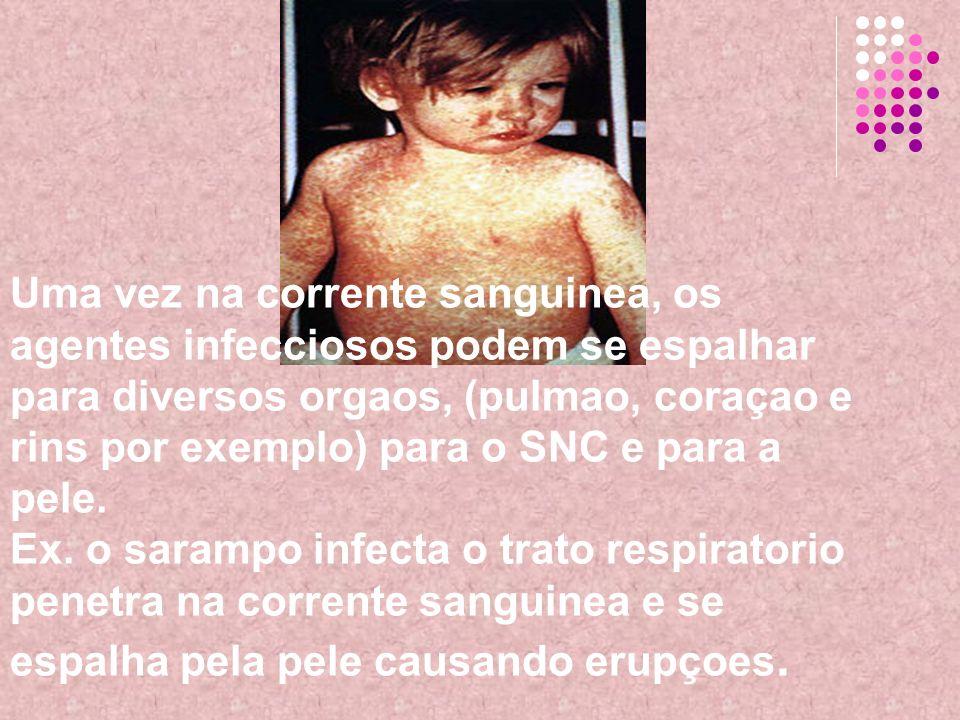 Uma vez na corrente sanguinea, os agentes infecciosos podem se espalhar para diversos orgaos, (pulmao, coraçao e rins por exemplo) para o SNC e para a pele.