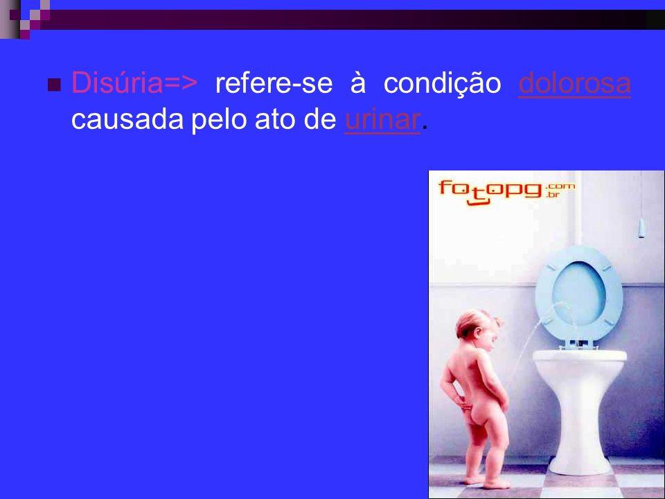 Disúria=> refere-se à condição dolorosa causada pelo ato de urinar.