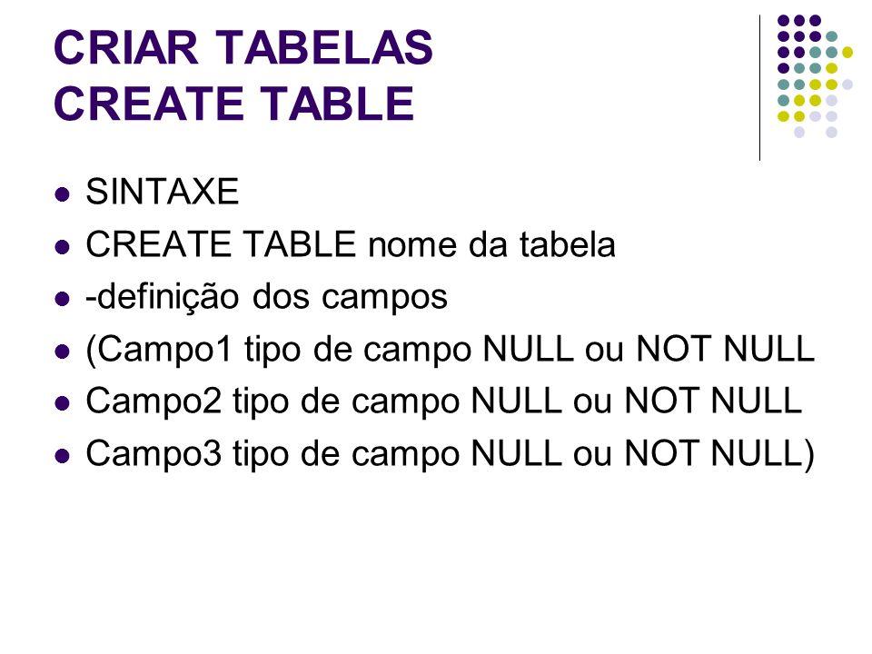 CRIAR TABELAS CREATE TABLE