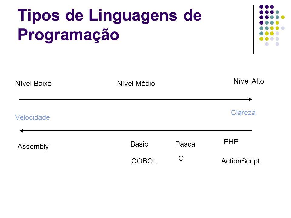 Tipos de Linguagens de Programação