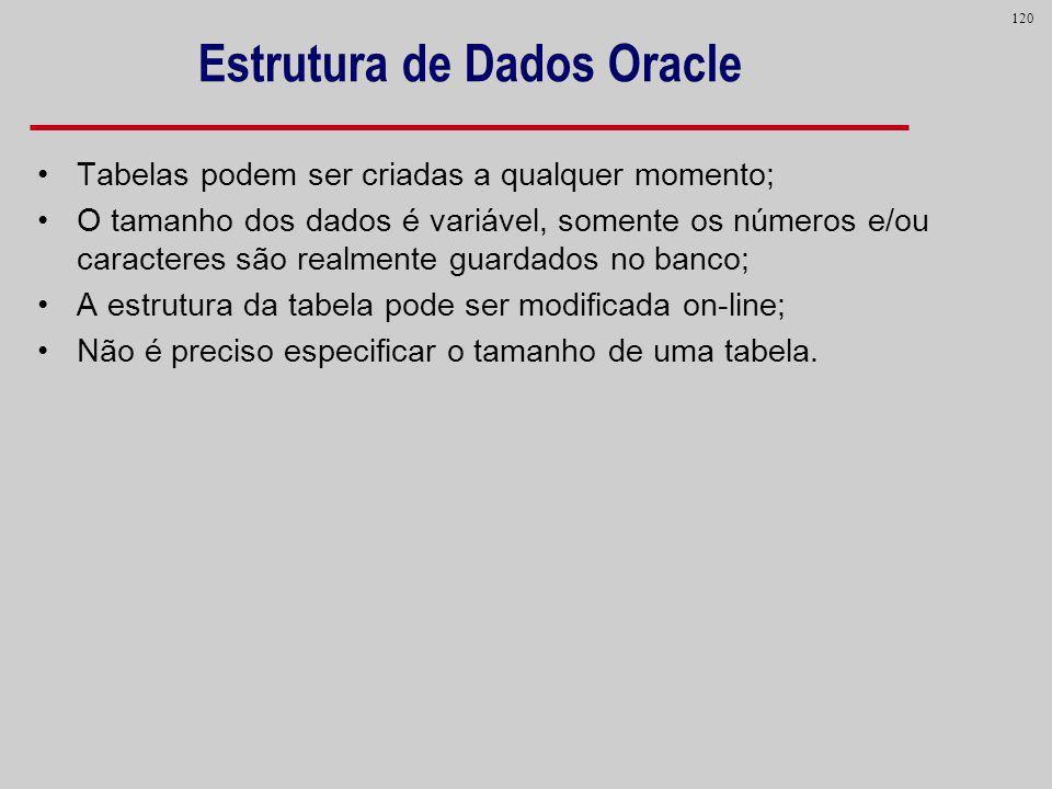 Estrutura de Dados Oracle