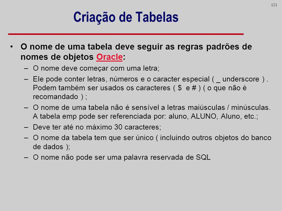 Criação de TabelasO nome de uma tabela deve seguir as regras padrões de nomes de objetos Oracle: O nome deve começar com uma letra;