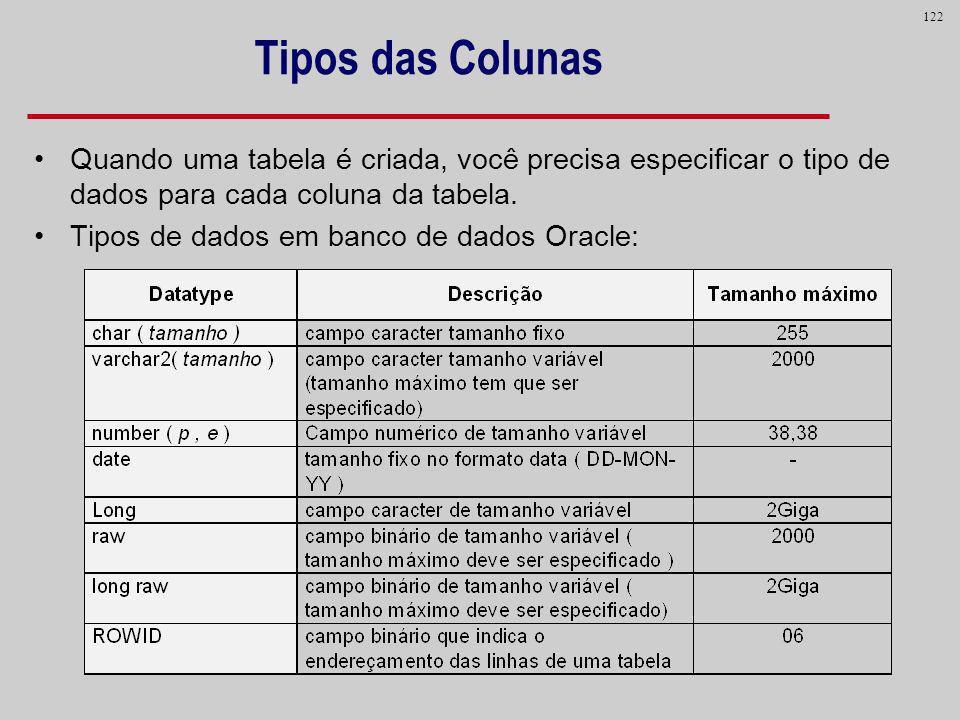 Tipos das Colunas Quando uma tabela é criada, você precisa especificar o tipo de dados para cada coluna da tabela.