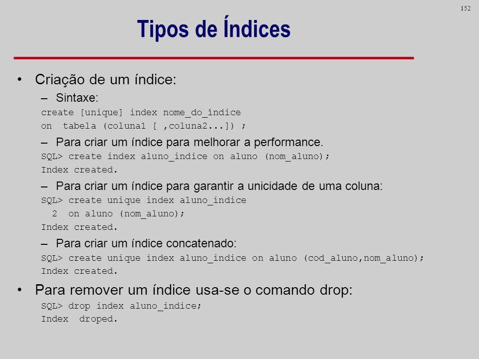 Tipos de Índices Criação de um índice: