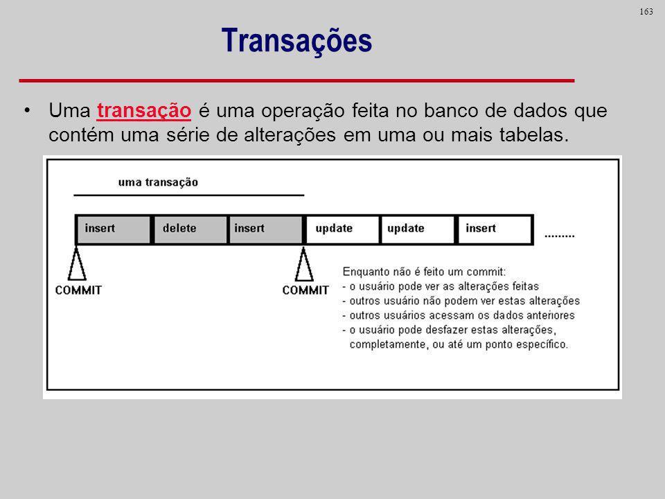 Transações Uma transação é uma operação feita no banco de dados que contém uma série de alterações em uma ou mais tabelas.