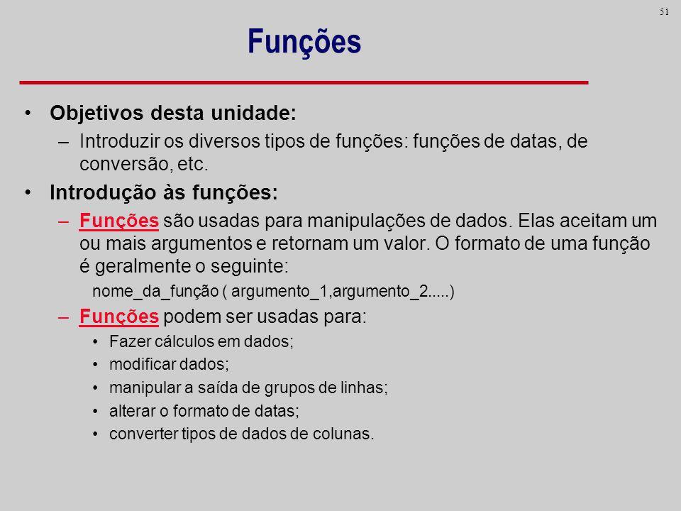 Funções Objetivos desta unidade: Introdução às funções: