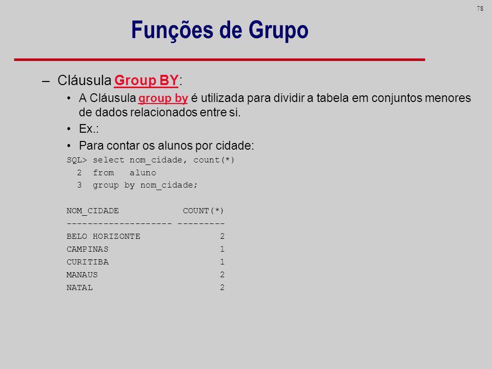 Funções de Grupo Cláusula Group BY: