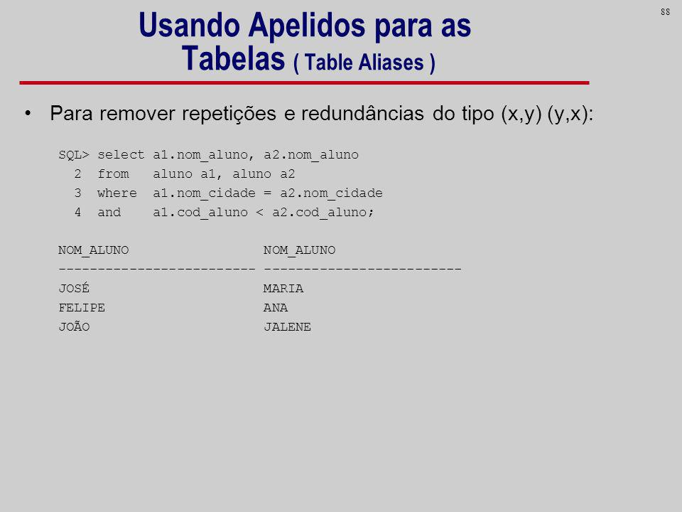 Usando Apelidos para as Tabelas ( Table Aliases )