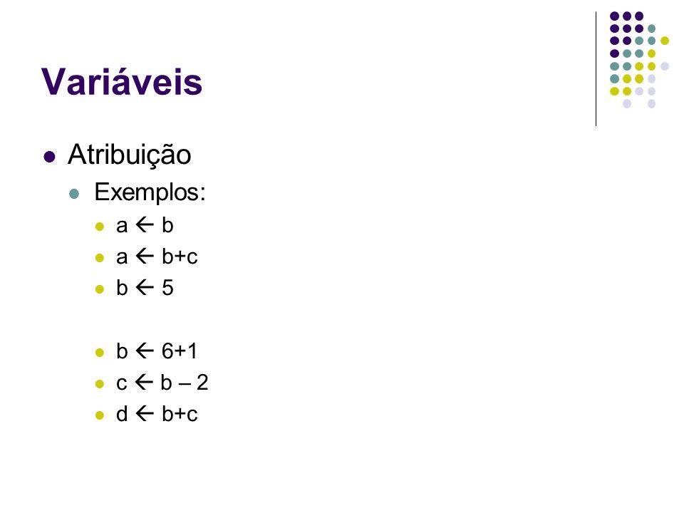 Variáveis Atribuição Exemplos: a  b a  b+c b  5 b  6+1 c  b – 2
