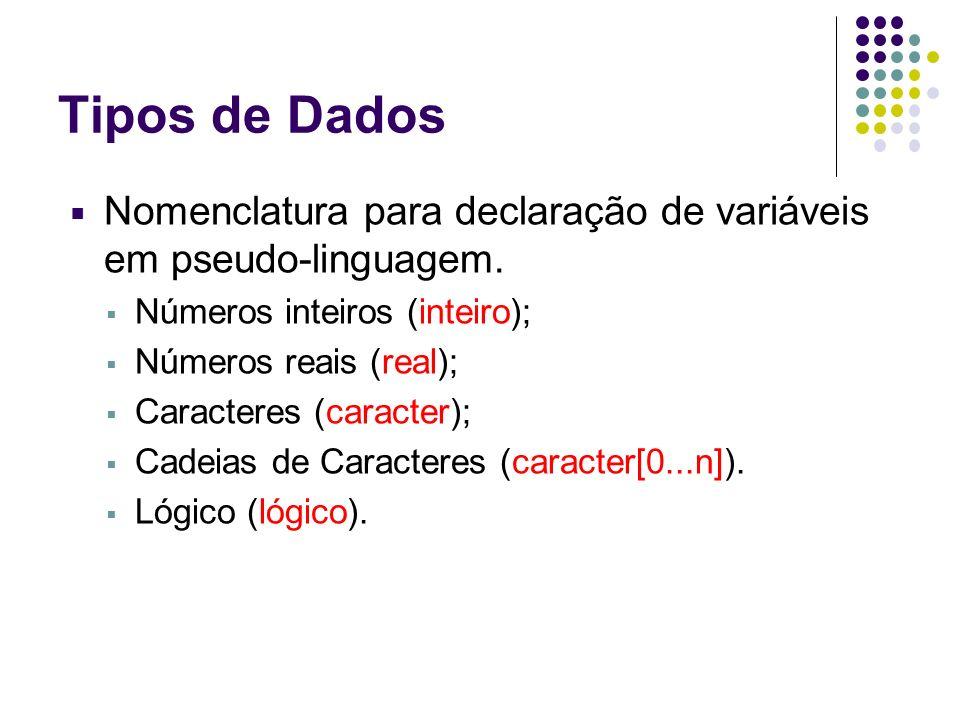 Tipos de Dados Nomenclatura para declaração de variáveis em pseudo-linguagem. Números inteiros (inteiro);