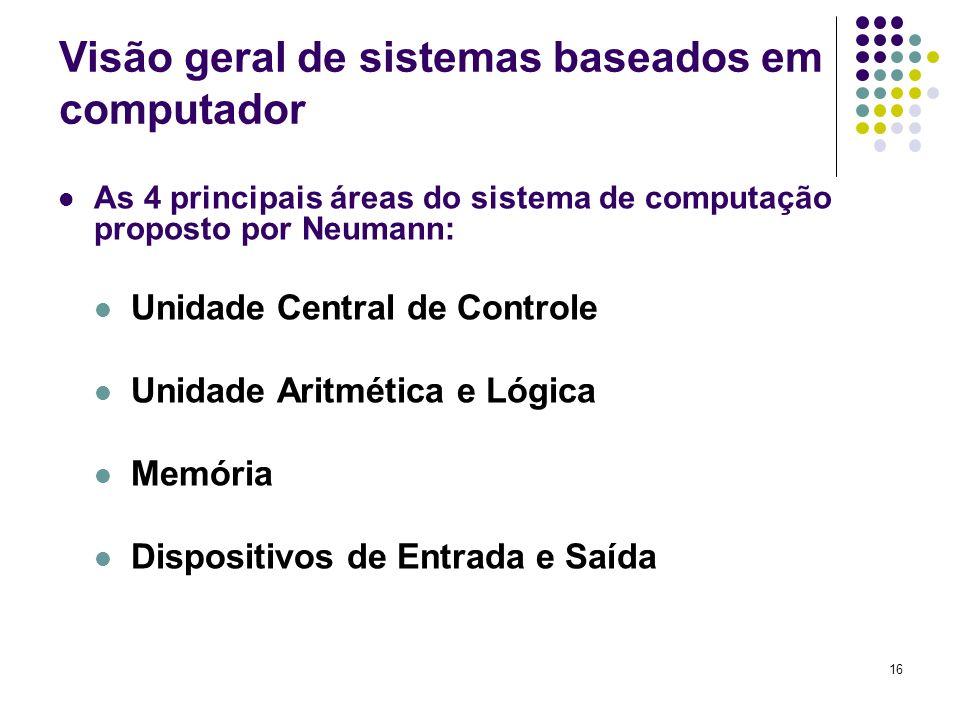 Visão geral de sistemas baseados em computador