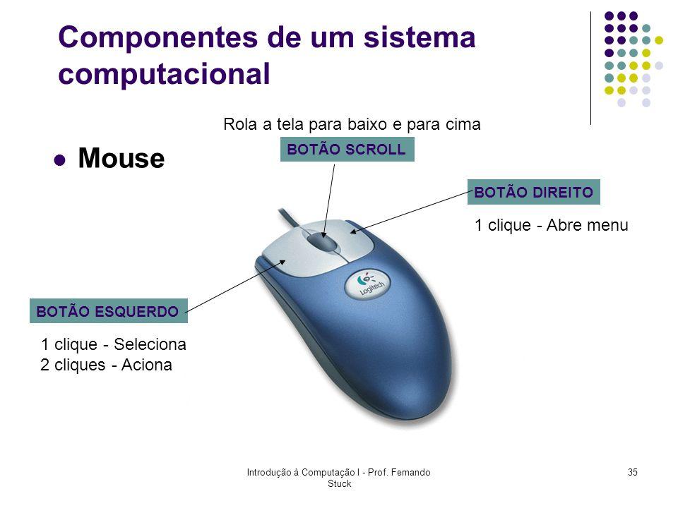 Introdução à Computação I - Prof. Fernando Stuck
