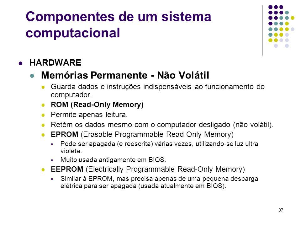 Componentes de um sistema computacional