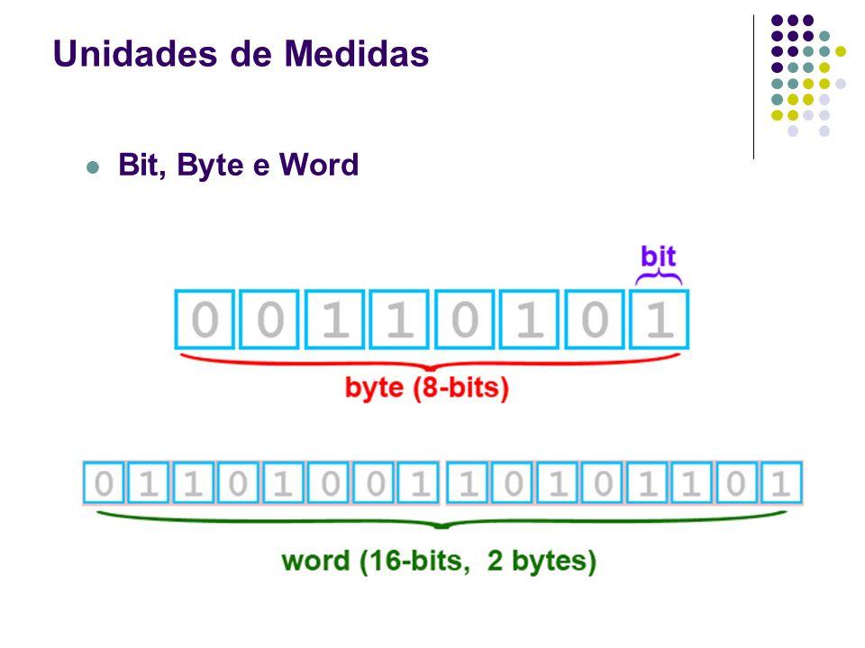 Unidades de Medidas Bit, Byte e Word