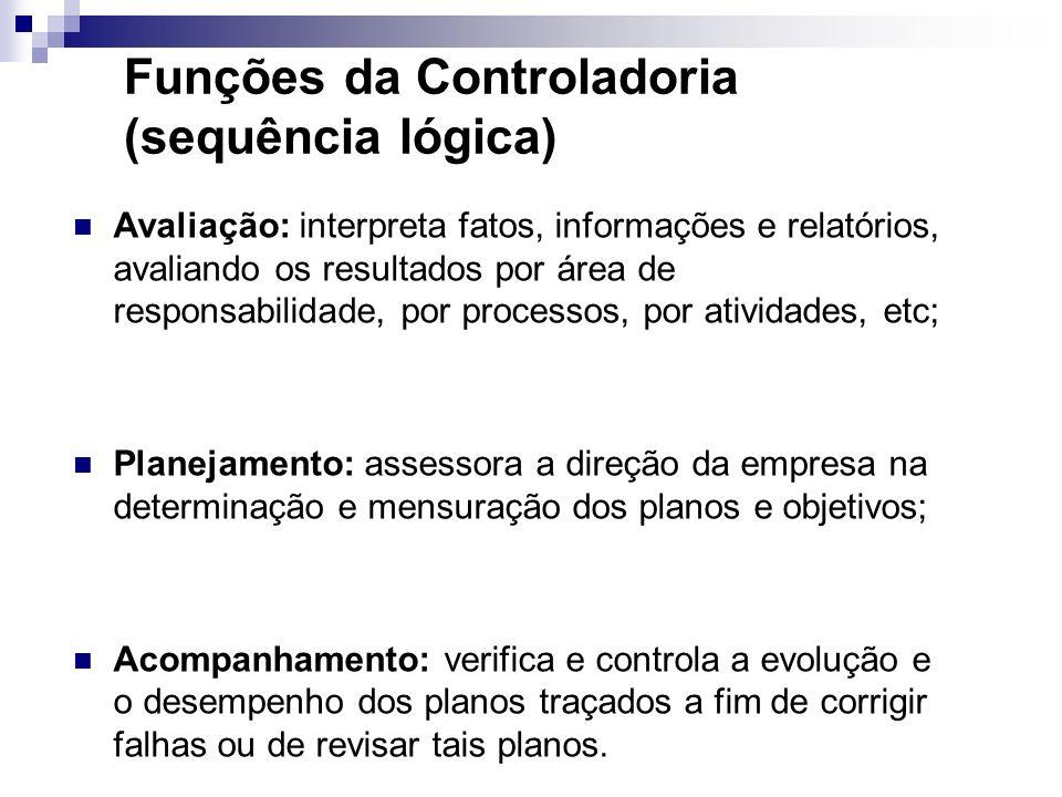Funções da Controladoria (sequência lógica)