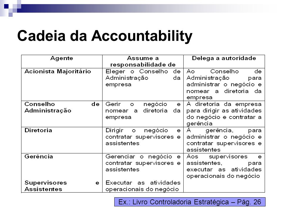 Cadeia da Accountability