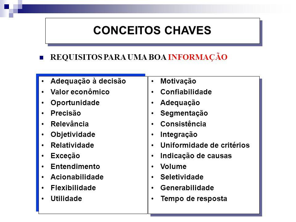 CONCEITOS CHAVES REQUISITOS PARA UMA BOA INFORMAÇÃO