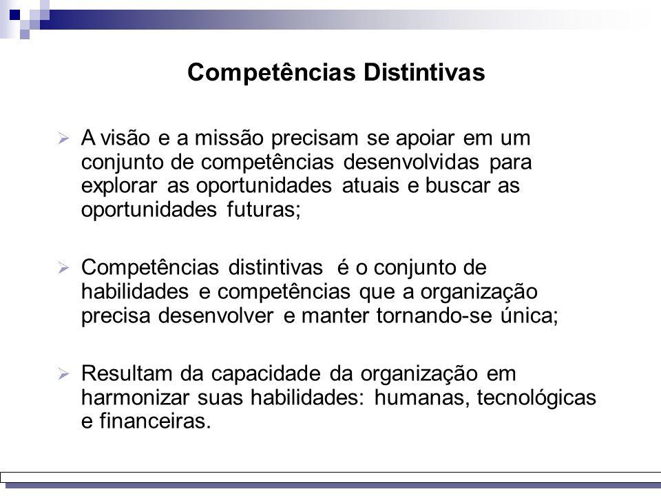 Competências Distintivas