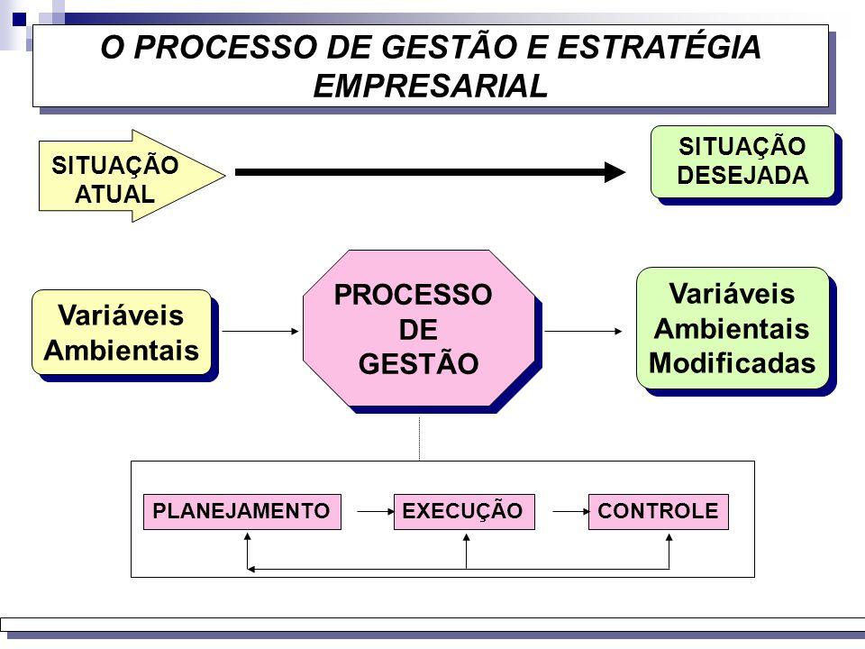 O PROCESSO DE GESTÃO E ESTRATÉGIA EMPRESARIAL