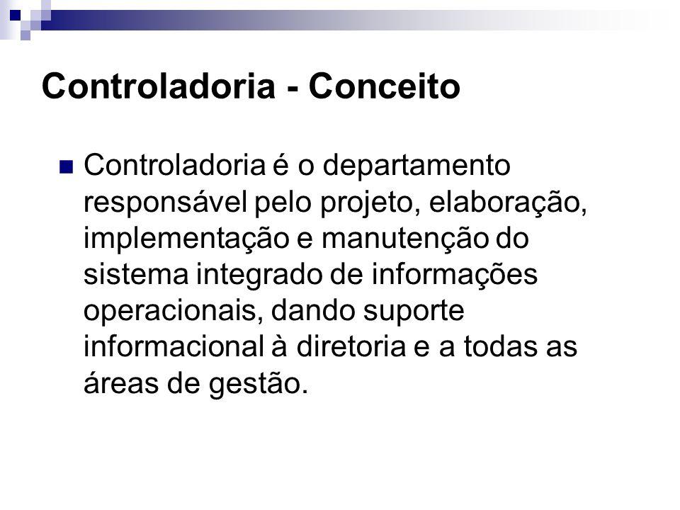 Controladoria - Conceito