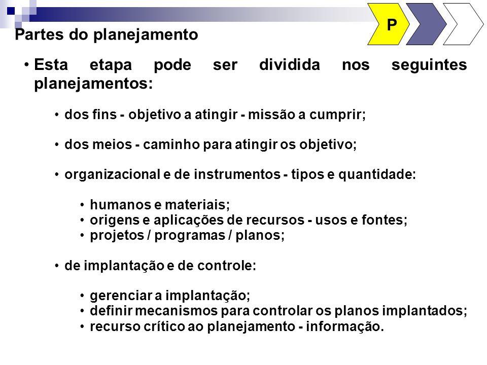 Partes do planejamento