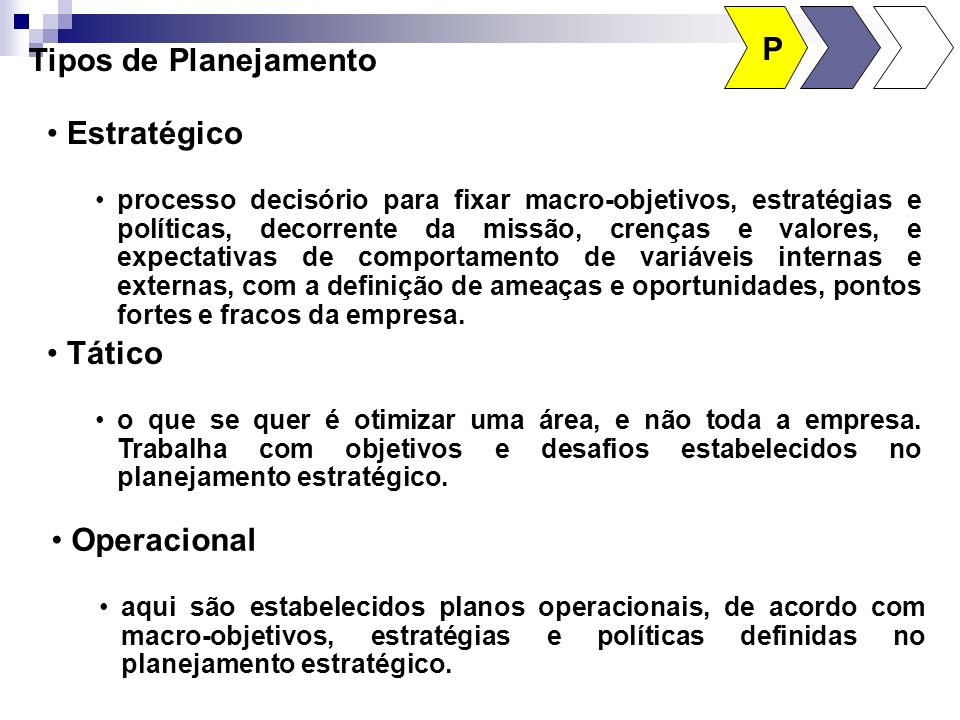P Tipos de Planejamento Estratégico Tático Operacional