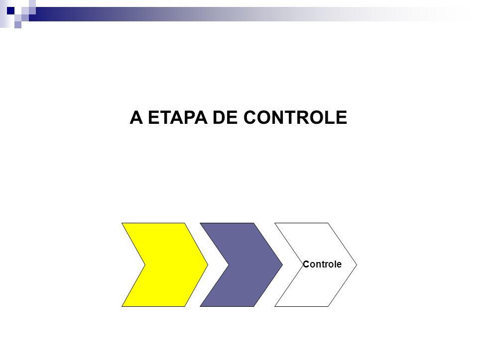 A ETAPA DE CONTROLE Controle
