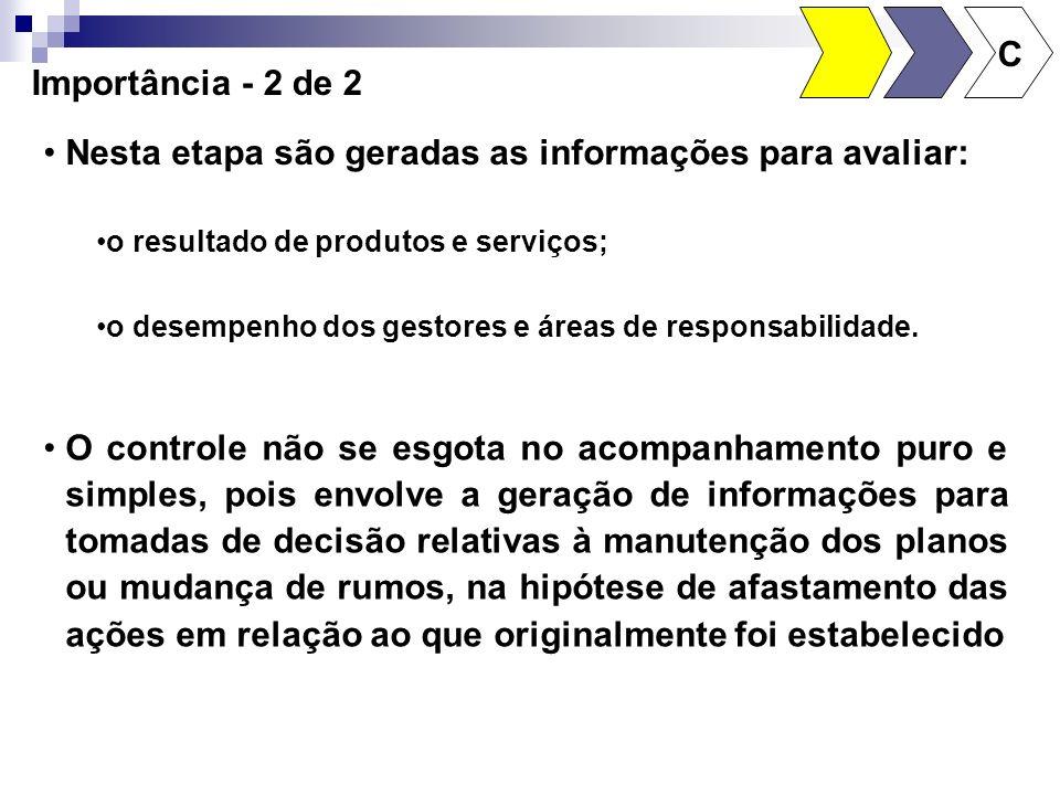 Nesta etapa são geradas as informações para avaliar: