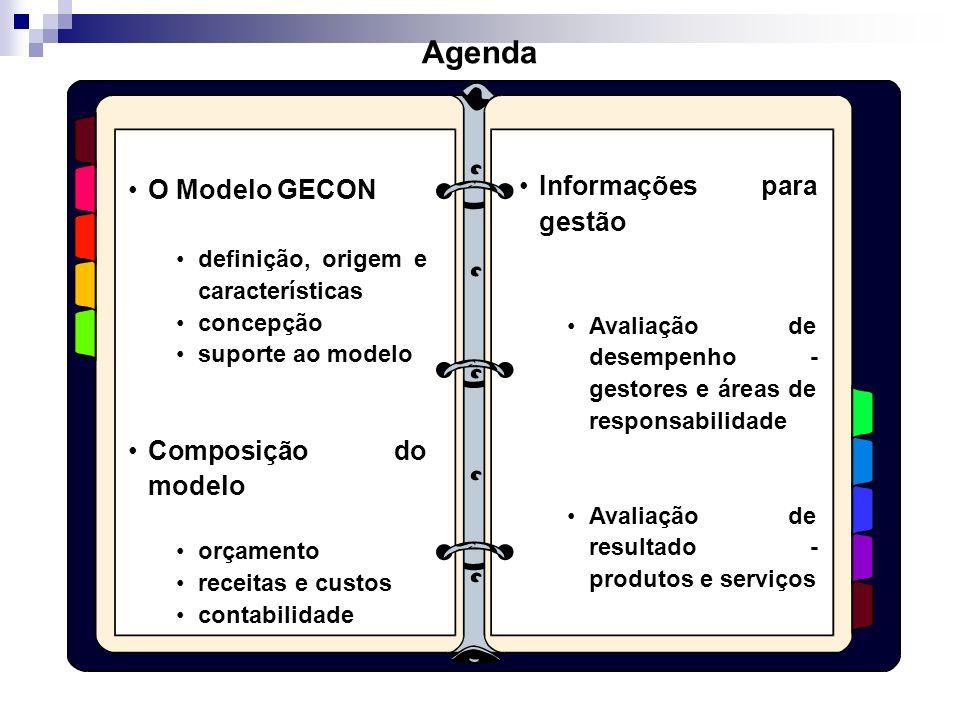 Agenda Informações para gestão O Modelo GECON Composição do modelo