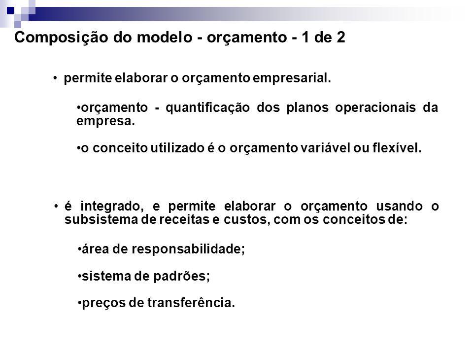 Composição do modelo - orçamento - 1 de 2