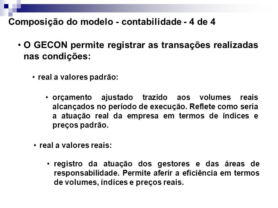 Composição do modelo - contabilidade - 4 de 4