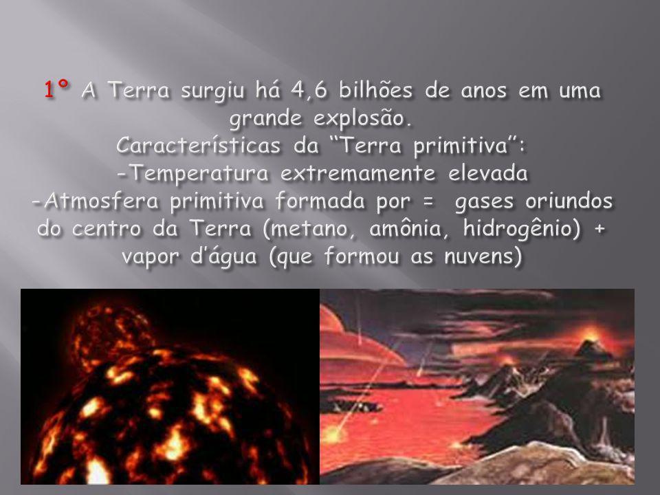 1º A Terra surgiu há 4,6 bilhões de anos em uma grande explosão