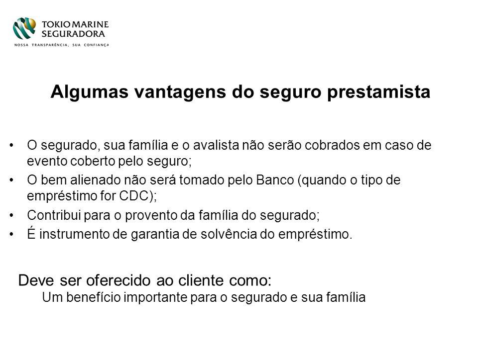 Algumas vantagens do seguro prestamista