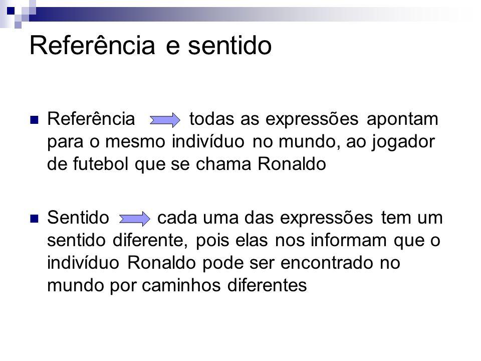 Referência e sentido Referência todas as expressões apontam para o mesmo indivíduo no mundo, ao jogador de futebol que se chama Ronaldo.