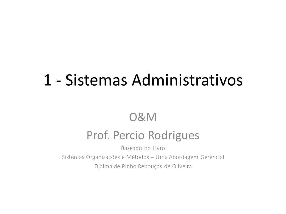 1 - Sistemas Administrativos