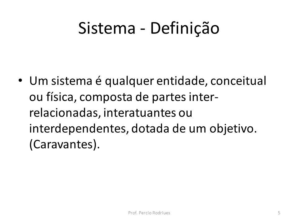 Sistema - Definição