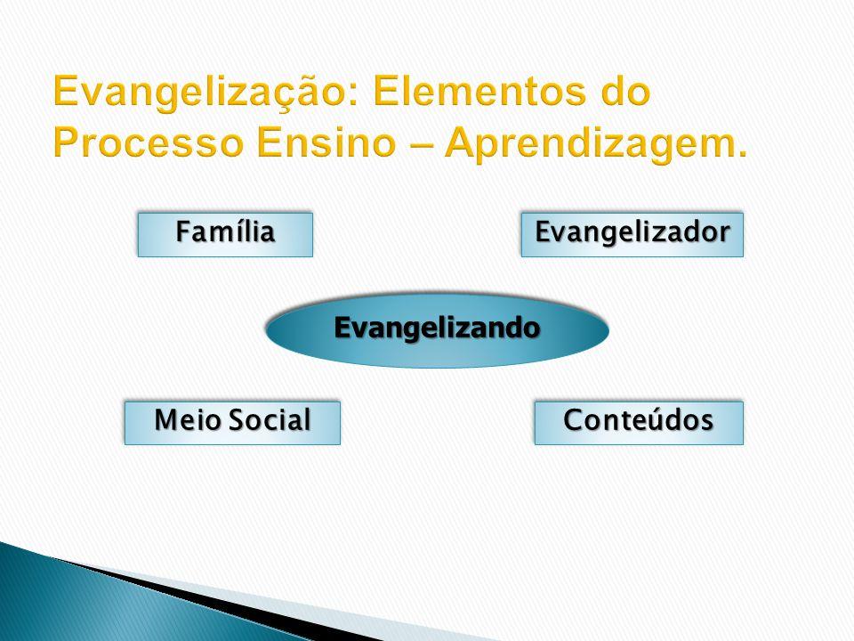 Evangelização: Elementos do Processo Ensino – Aprendizagem.