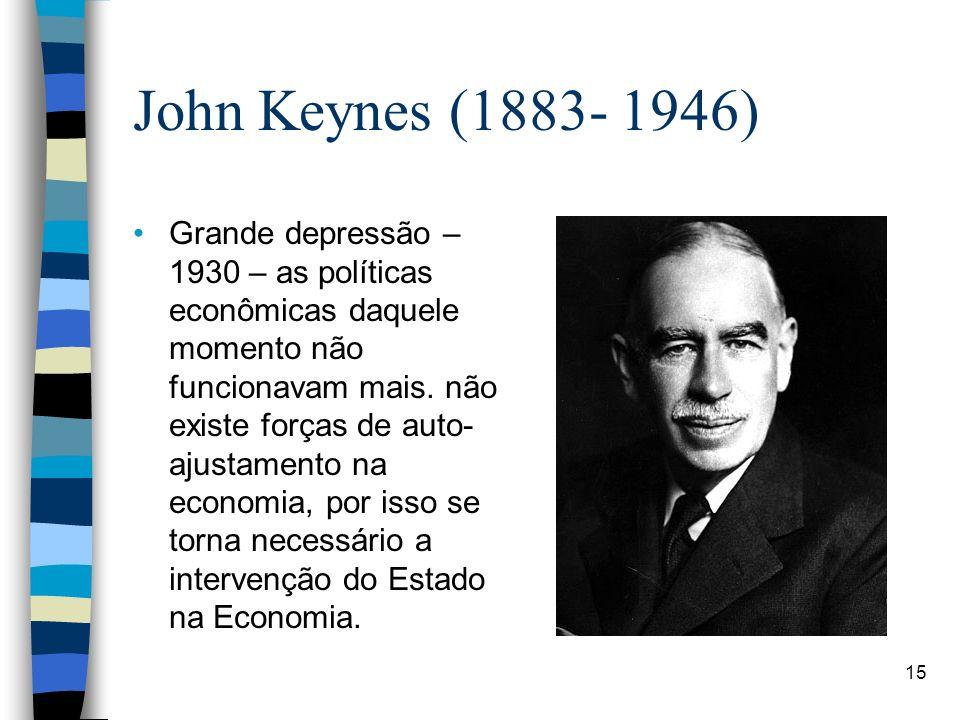 John Keynes (1883- 1946)