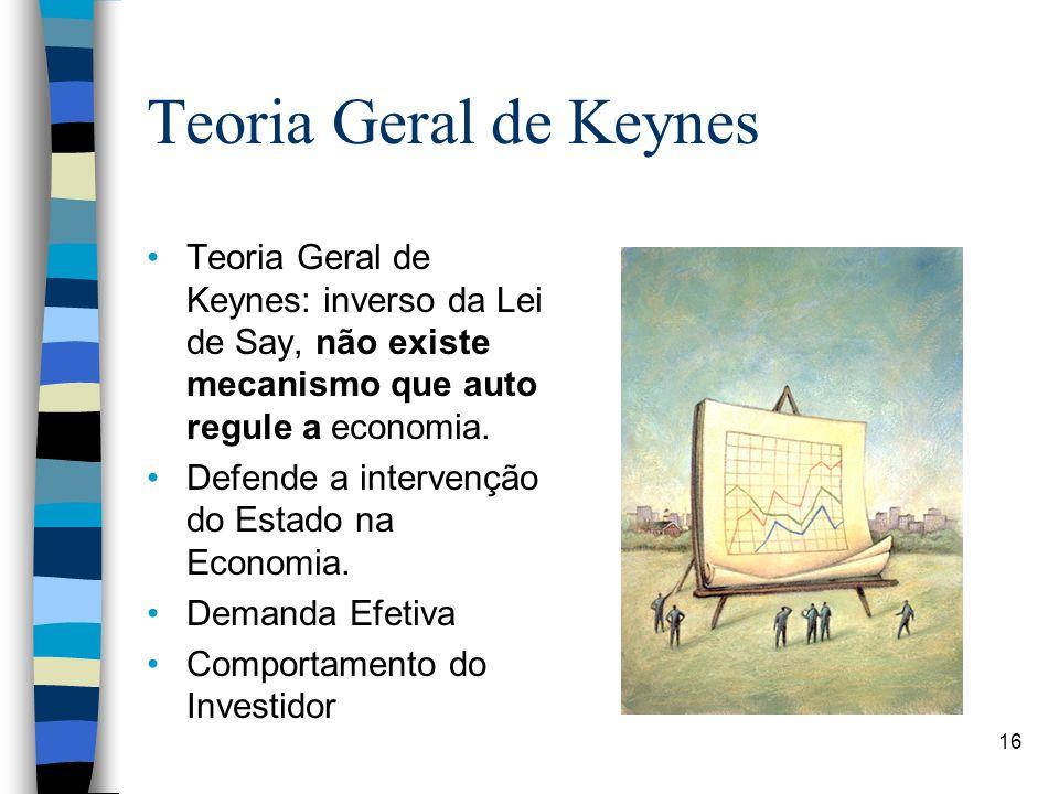 Teoria Geral de Keynes Teoria Geral de Keynes: inverso da Lei de Say, não existe mecanismo que auto regule a economia.