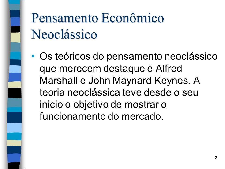 Pensamento Econômico Neoclássico