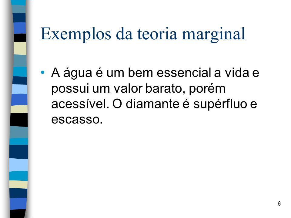 Exemplos da teoria marginal