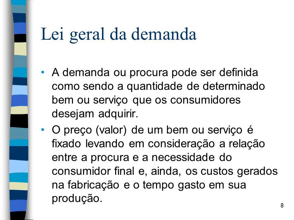 Lei geral da demanda