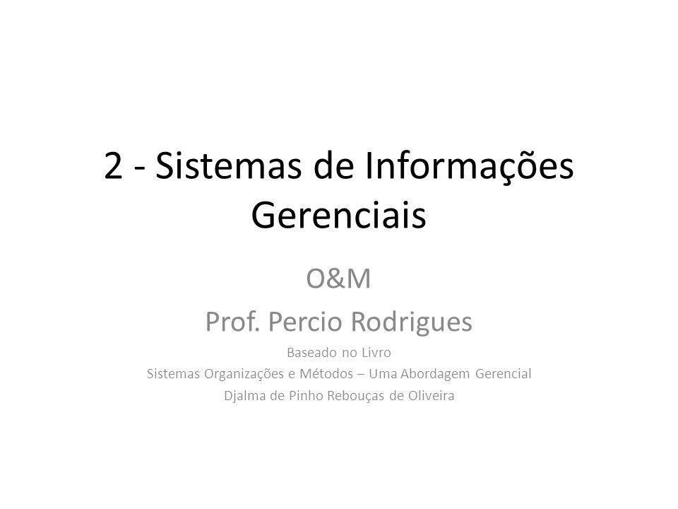 2 - Sistemas de Informações Gerenciais