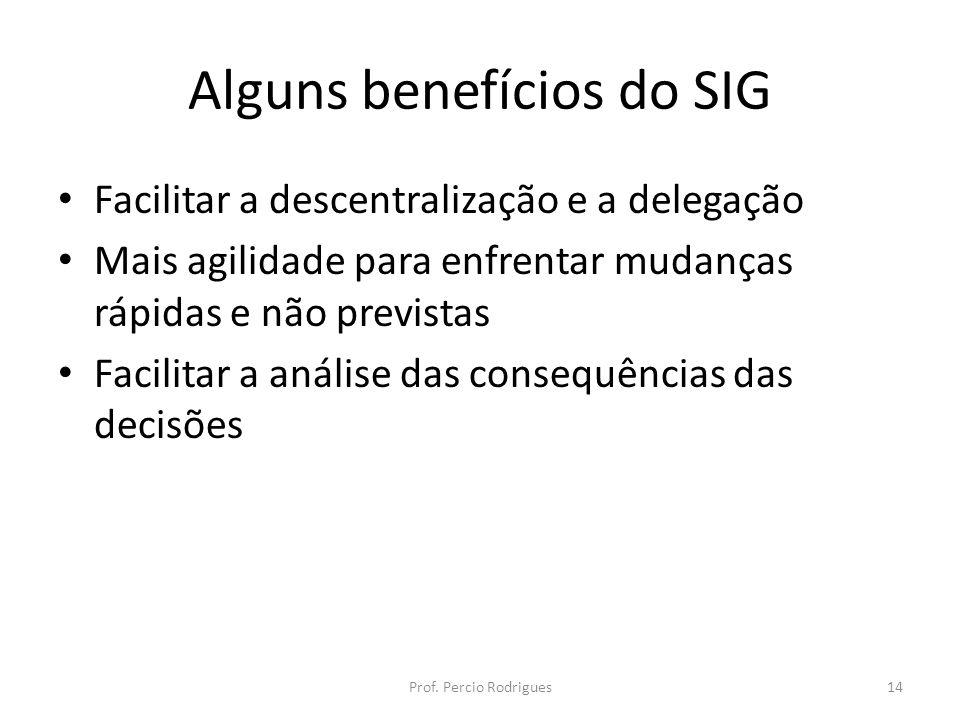 Alguns benefícios do SIG