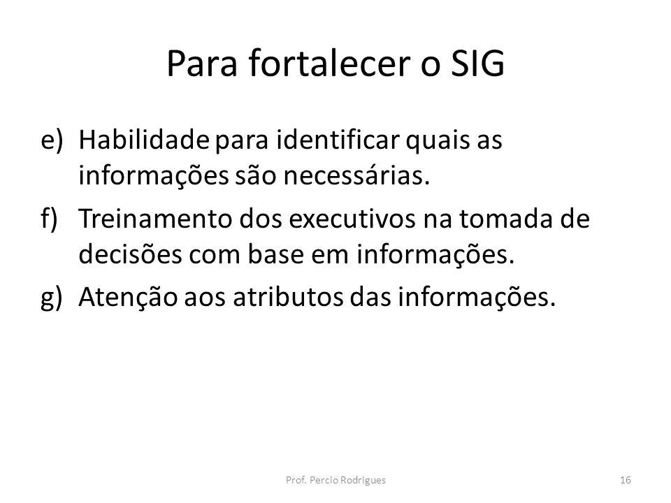 Para fortalecer o SIG Habilidade para identificar quais as informações são necessárias.
