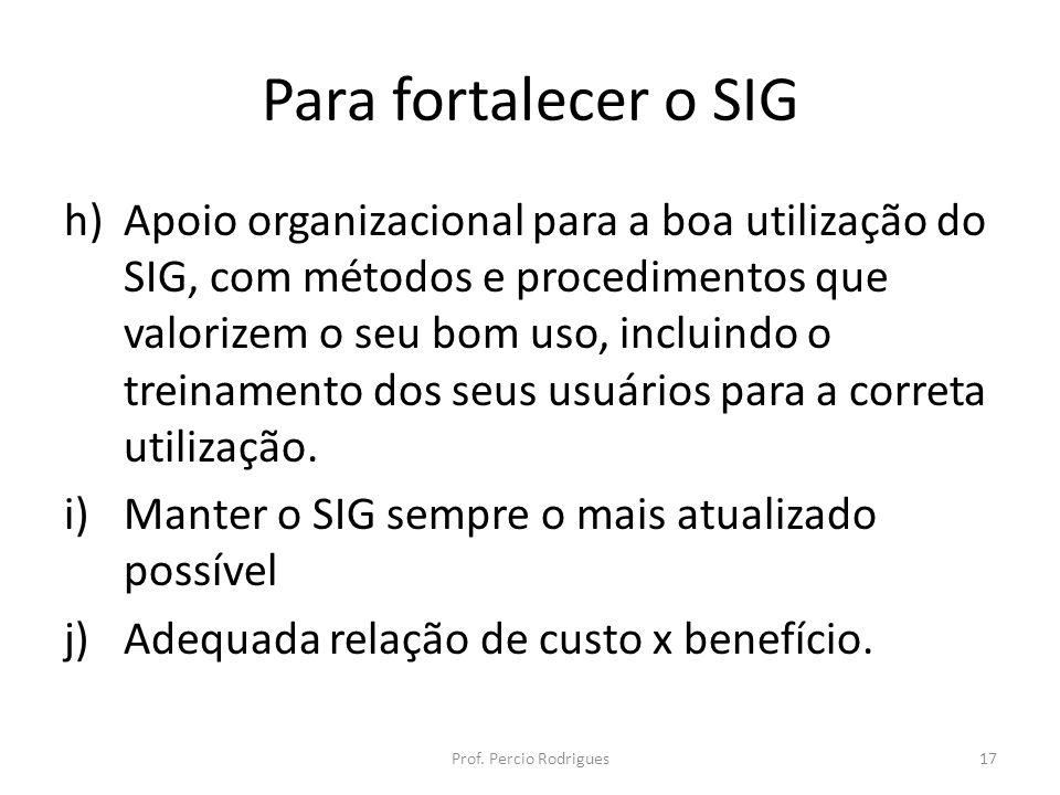 Para fortalecer o SIG
