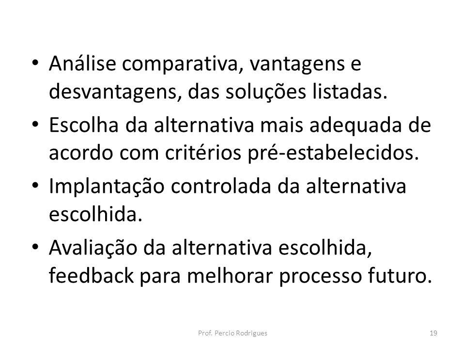 Análise comparativa, vantagens e desvantagens, das soluções listadas.