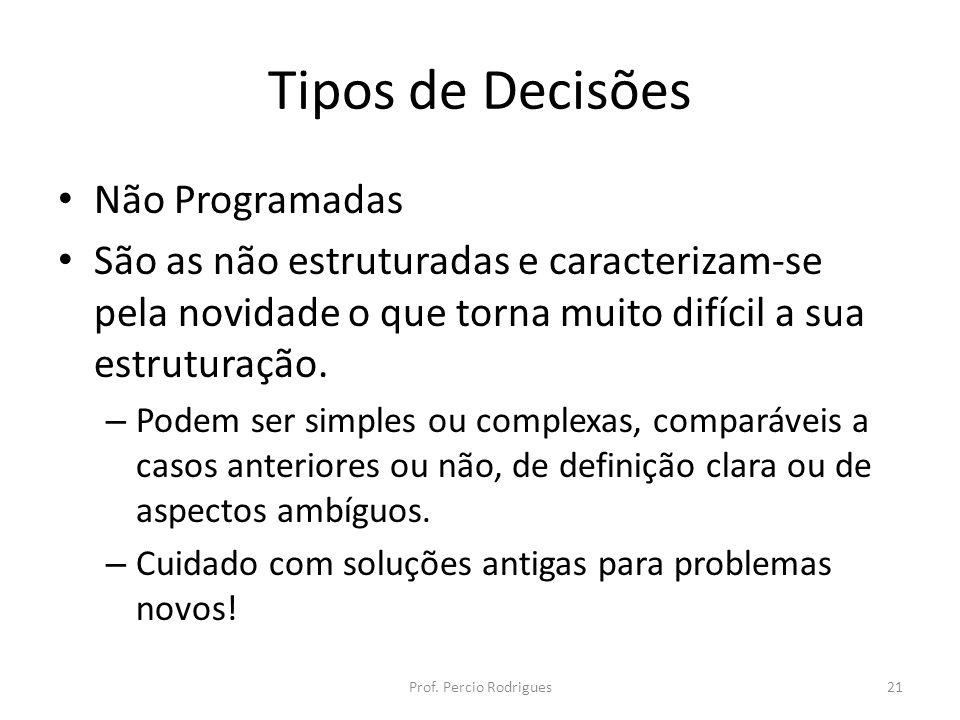 Tipos de Decisões Não Programadas