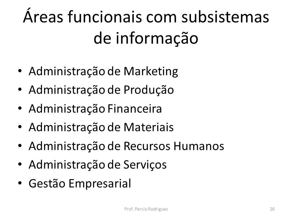 Áreas funcionais com subsistemas de informação