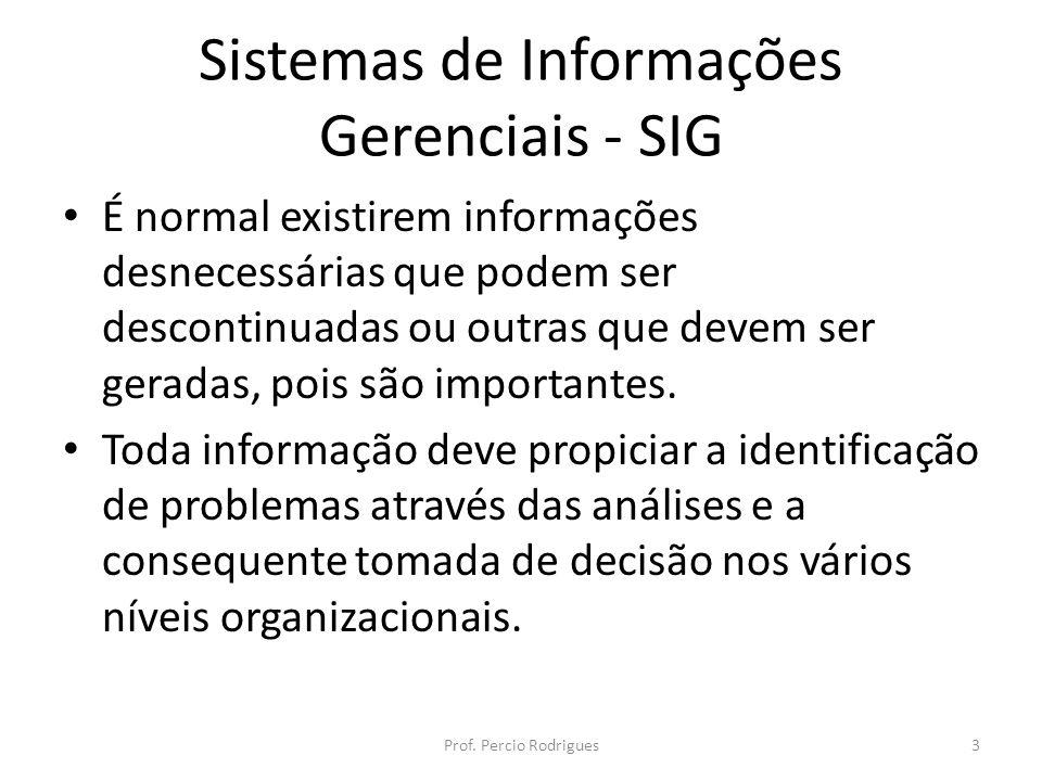 Sistemas de Informações Gerenciais - SIG